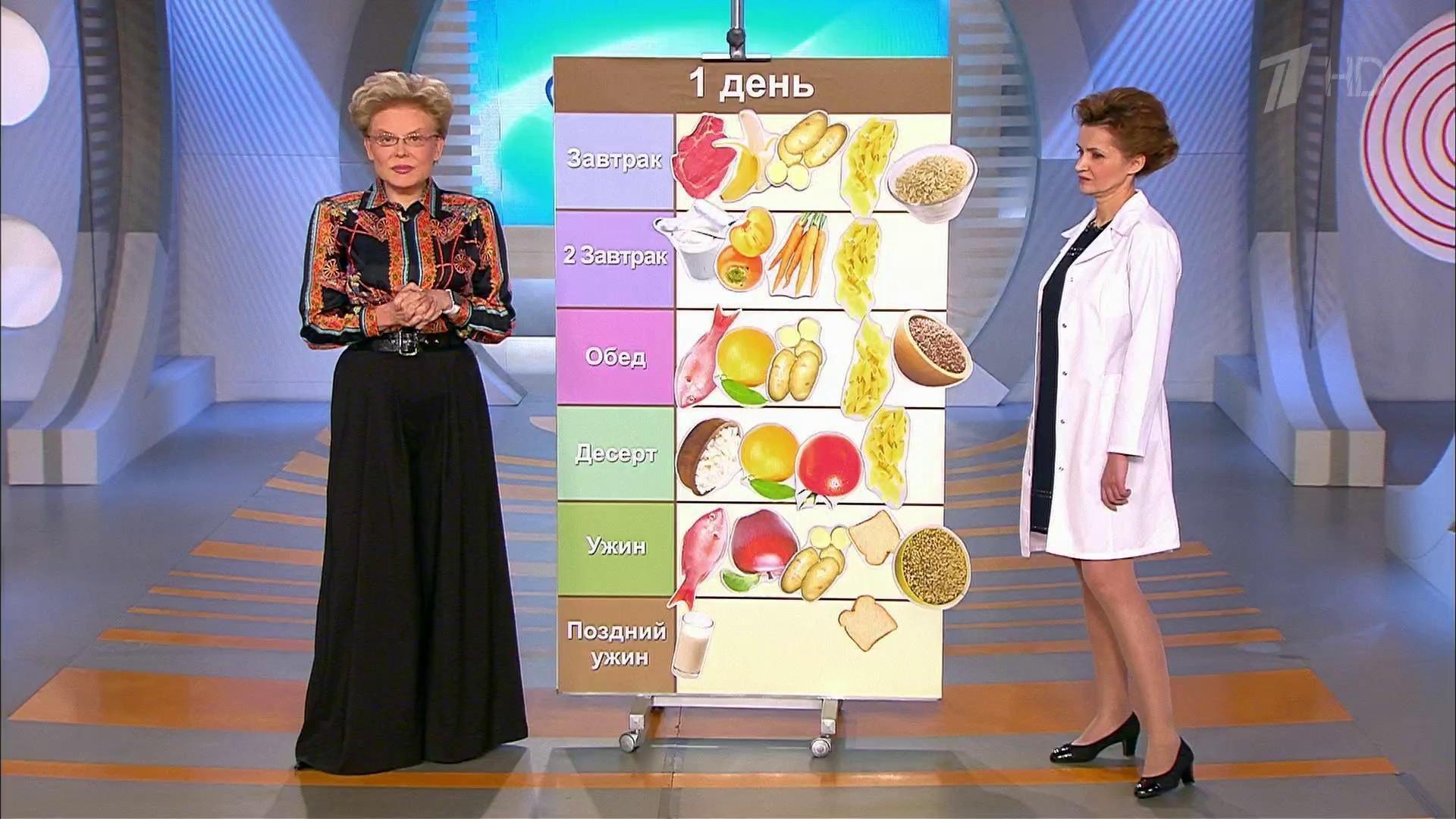 Похудеть Еленой Малышевой. Диета Елены Малышевой: бесплатное меню и рецепты на каждый день